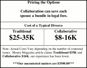 Collaborative Law Pricing Revised